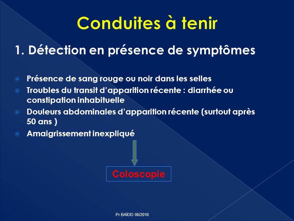 1. Détection en présence de symptômes Présence de sang rouge ou noir dans les selles Troubles du transit dapparition récente : diarrhée ou constipatio