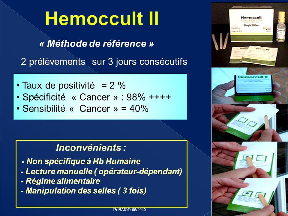 « Méthode de référence » Taux de positivité = 2 % Spécificité « Cancer » : 98% ++++ Sensibilité « Cancer » = 40% Taux de positivité = 2 % Spécificité