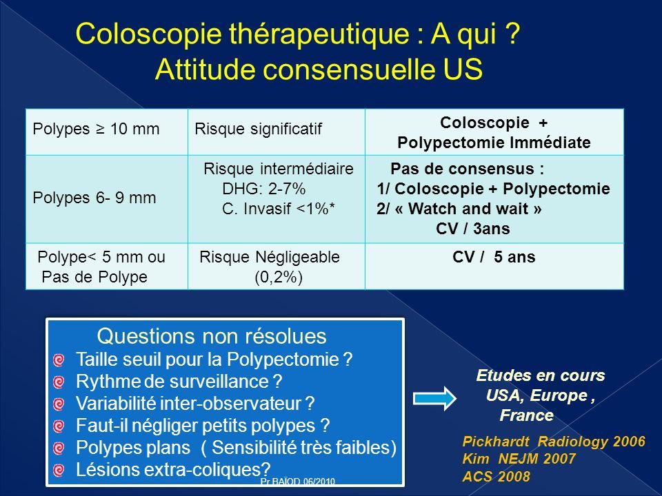 Polypes 10 mmRisque significatif Coloscopie + Polypectomie Immédiate Polypes 6- 9 mm Risque intermédiaire DHG: 2-7% C. Invasif <1%* Pas de consensus :