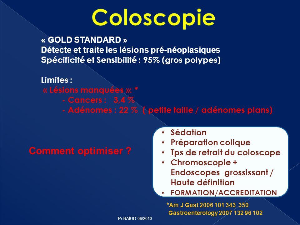 « GOLD STANDARD » Détecte et traite les lésions pré-néoplasiques S pécificité et Sensibilité : 95% (gros polypes) Limites : « Lésions manquées »: * -