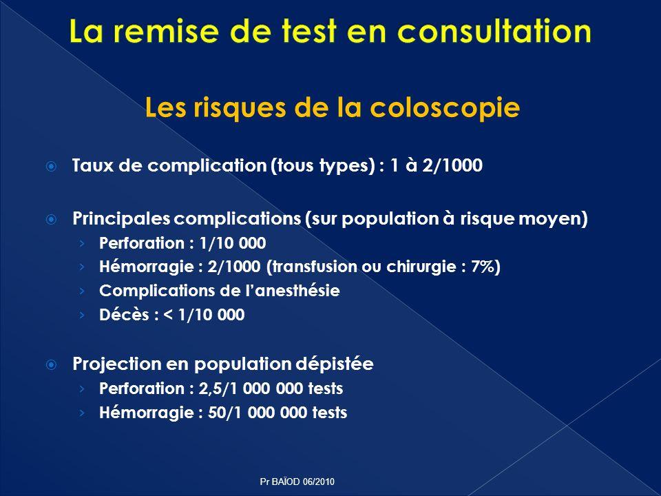 Les risques de la coloscopie Taux de complication (tous types) : 1 à 2/1000 Principales complications (sur population à risque moyen) Perforation : 1/