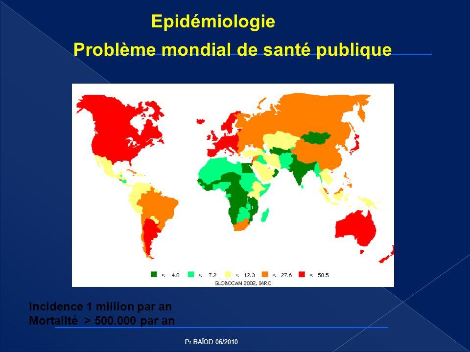 Incidence 1 million par an Mortalité > 500.000 par an Epidémiologie Problème mondial de santé publique Pr BAÏOD 06/2010