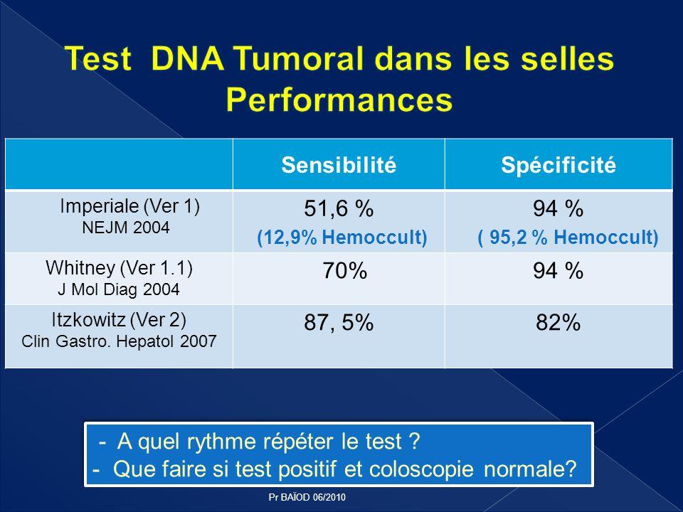 SensibilitéSpécificité Imperiale (Ver 1) NEJM 2004 51,6 % (12,9% Hemoccult) 94 % ( 95,2 % Hemoccult) Whitney (Ver 1.1) J Mol Diag 2004 70%94 % Itzkowi