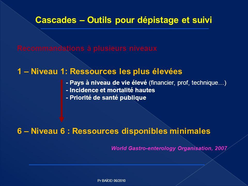 1 – Niveau 1: Ressources les plus élevées 6 – Niveau 6 : Ressources disponibles minimales Recommandations à plusieurs niveaux World Gastro-enterology