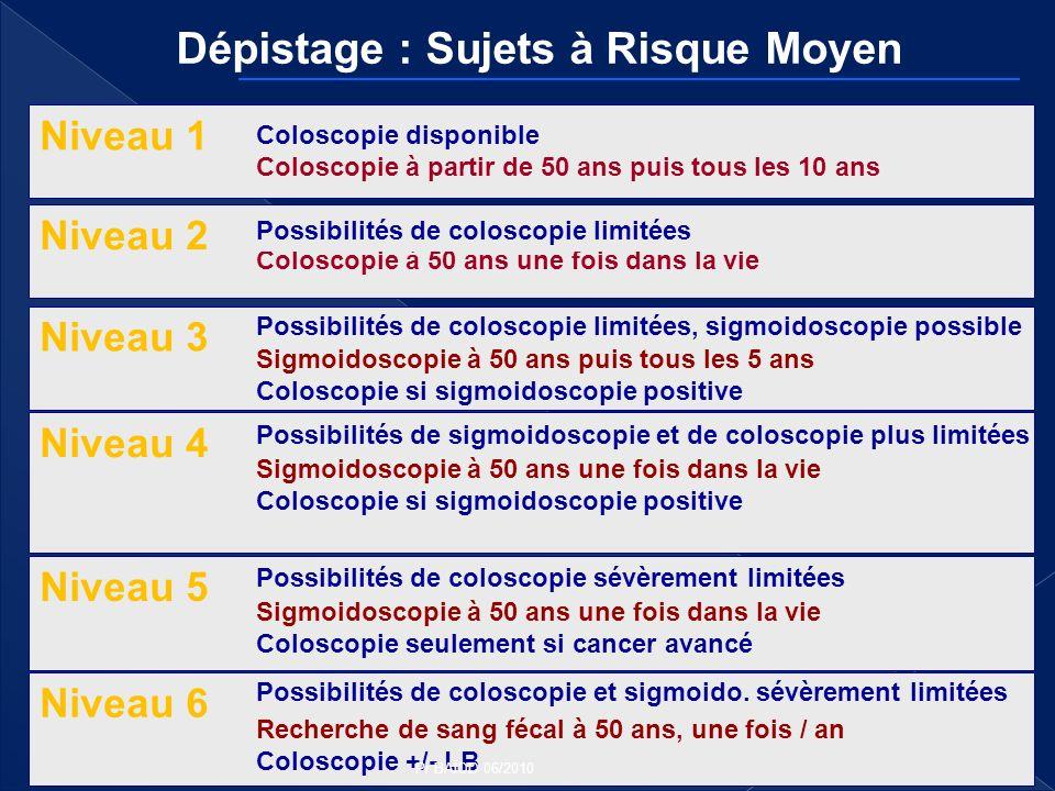 Dépistage : Sujets à Risque Moyen Niveau 1 Coloscopie disponible Coloscopie à partir de 50 ans puis tous les 10 ans Niveau 6 Recherche de sang fécal à