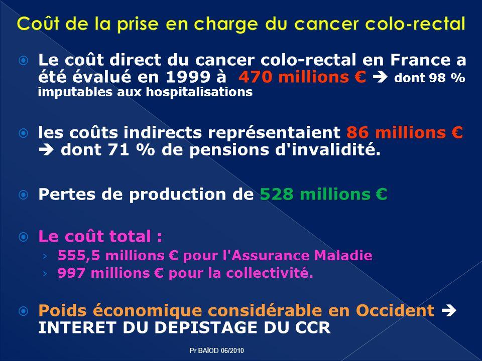 Le coût direct du cancer colo-rectal en France a été évalué en 1999 à 470 millions dont 98 % imputables aux hospitalisations les coûts indirects repré