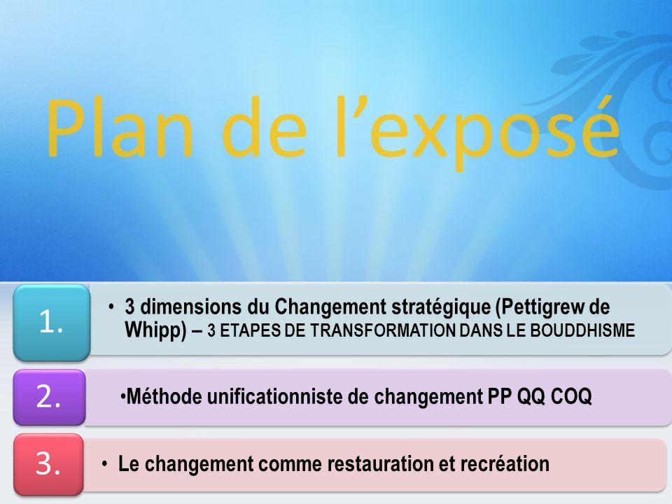 Plan de lexposé 3 dimensions du Changement stratégique (Pettigrew de Whipp) – 3 ETAPES DE TRANSFORMATION DANS LE BOUDDHISME 1. Méthode unificationnist