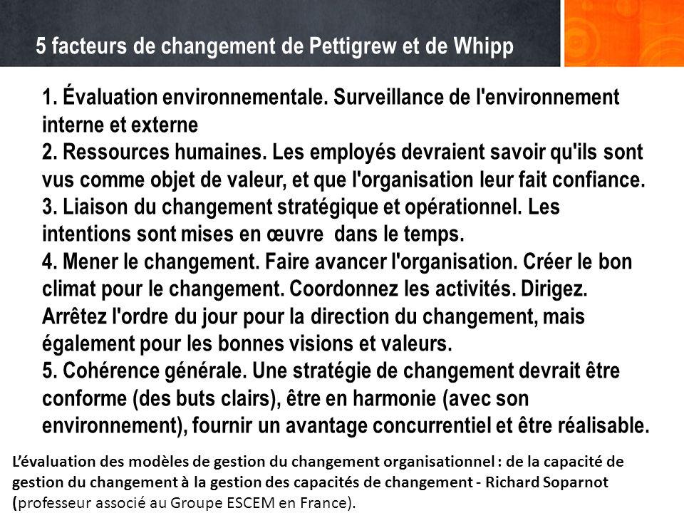 5 facteurs de changement de Pettigrew et de Whipp 1. Évaluation environnementale. Surveillance de l'environnement interne et externe 2. Ressources hum