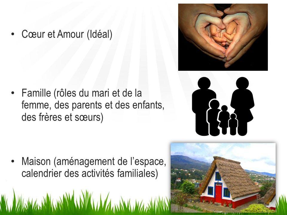 Cœur et Amour (Idéal) Famille (rôles du mari et de la femme, des parents et des enfants, des frères et sœurs) Maison (aménagement de lespace, calendri