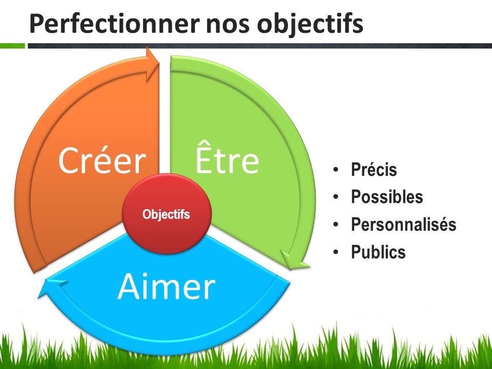 Perfectionner nos objectifs Précis Possibles Personnalisés Publics Être Aimer Créer Objectifs