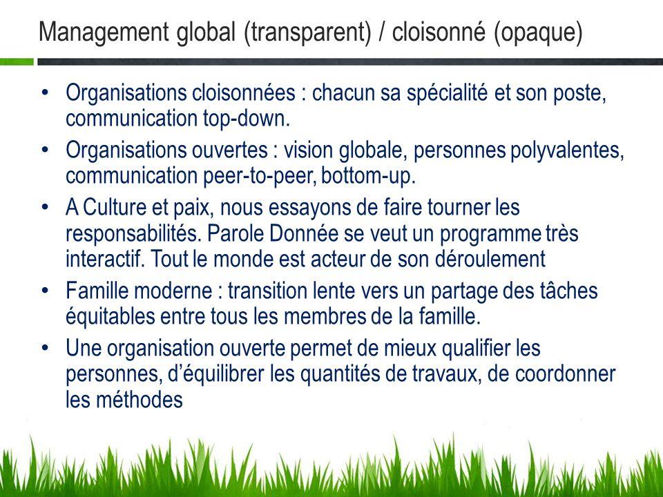 Management global (transparent) / cloisonné (opaque) Organisations cloisonnées : chacun sa spécialité et son poste, communication top-down. Organisati