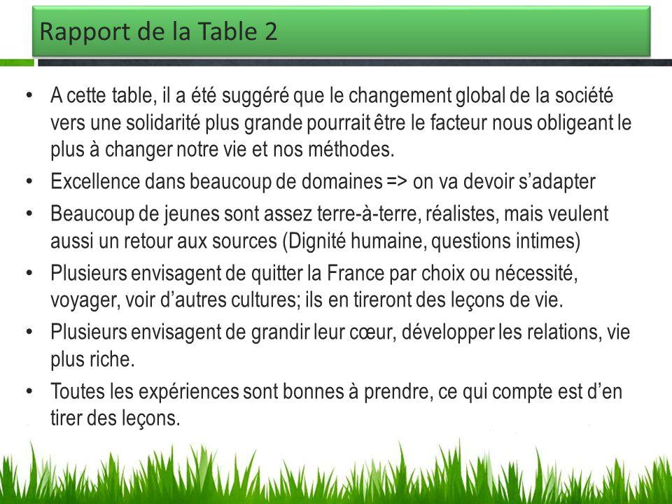 Rapport de la Table 2 A cette table, il a été suggéré que le changement global de la société vers une solidarité plus grande pourrait être le facteur