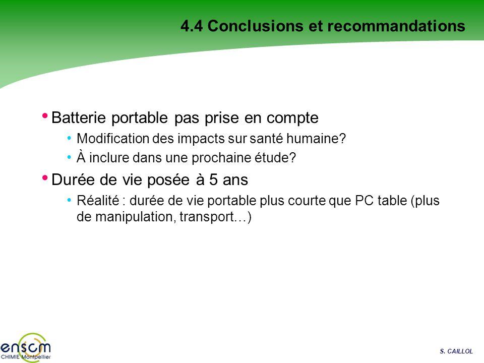 S. CAILLOL 4.4 Conclusions et recommandations Batterie portable pas prise en compte Modification des impacts sur santé humaine? À inclure dans une pro