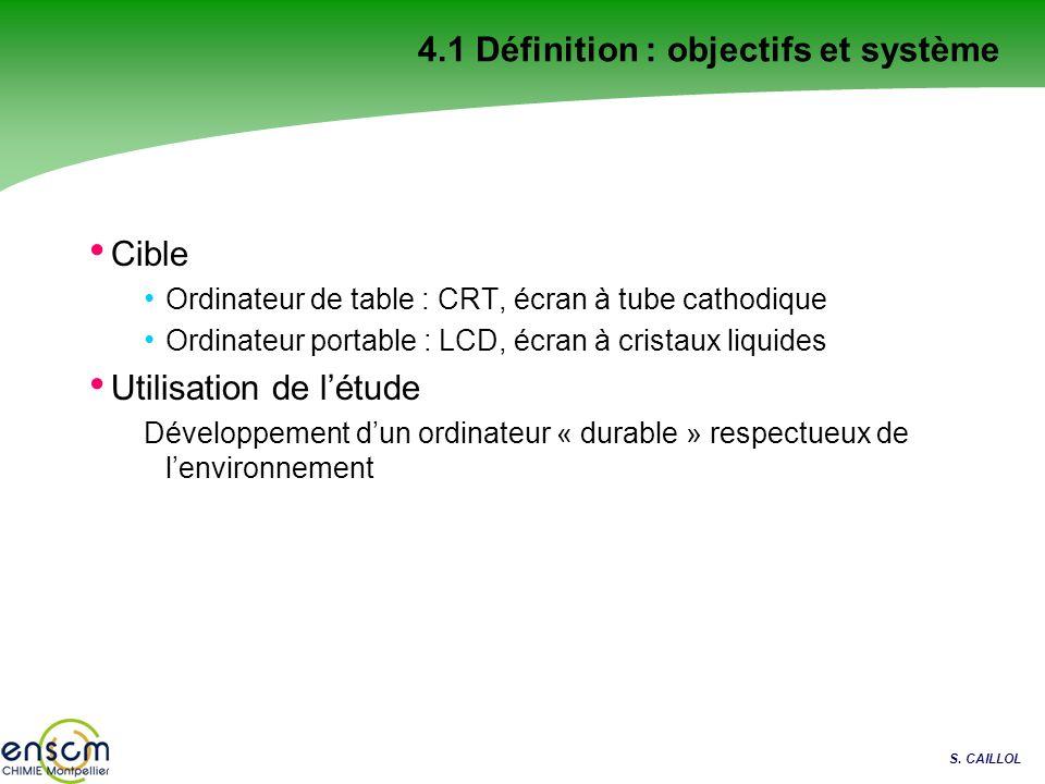 S. CAILLOL 4.1 Définition : objectifs et système Cible Ordinateur de table : CRT, écran à tube cathodique Ordinateur portable : LCD, écran à cristaux