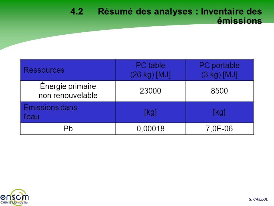 S. CAILLOL 4.2 Résumé des analyses : Inventaire des émissions Ressources PC table (26 kg) [MJ] PC portable (3 kg) [MJ] Énergie primaire non renouvelab