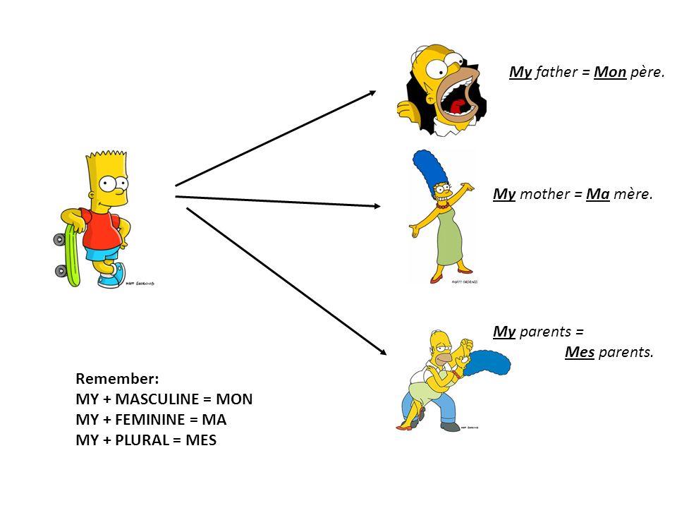 Je mappelle Homer Simpson.Je vais te présenter ma famille.