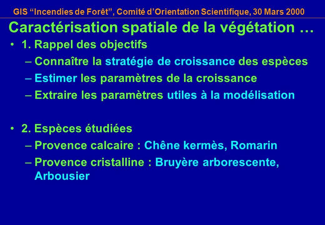 GIS Incendies de Forêt, Comité dOrientation Scientifique, 30 Mars 2000 1. Rappel des objectifs –Connaître la stratégie de croissance des espèces –Esti