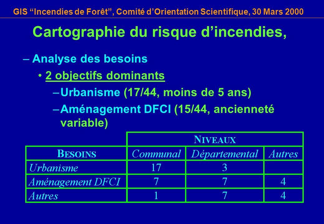 GIS Incendies de Forêt, Comité dOrientation Scientifique, 30 Mars 2000 Cartographie du risque dincendies, –Analyse des besoins 2 objectifs dominants –