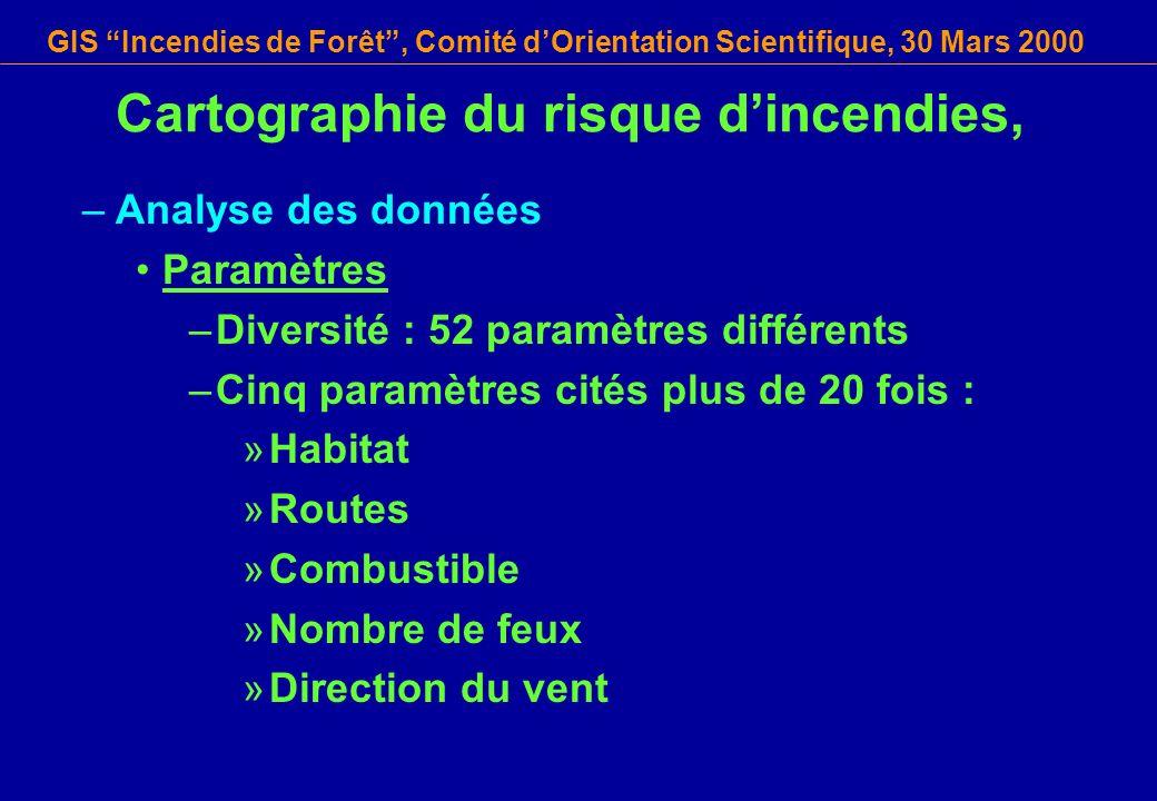 GIS Incendies de Forêt, Comité dOrientation Scientifique, 30 Mars 2000 Cartographie du risque dincendies, –Analyse des données Paramètres –Diversité :