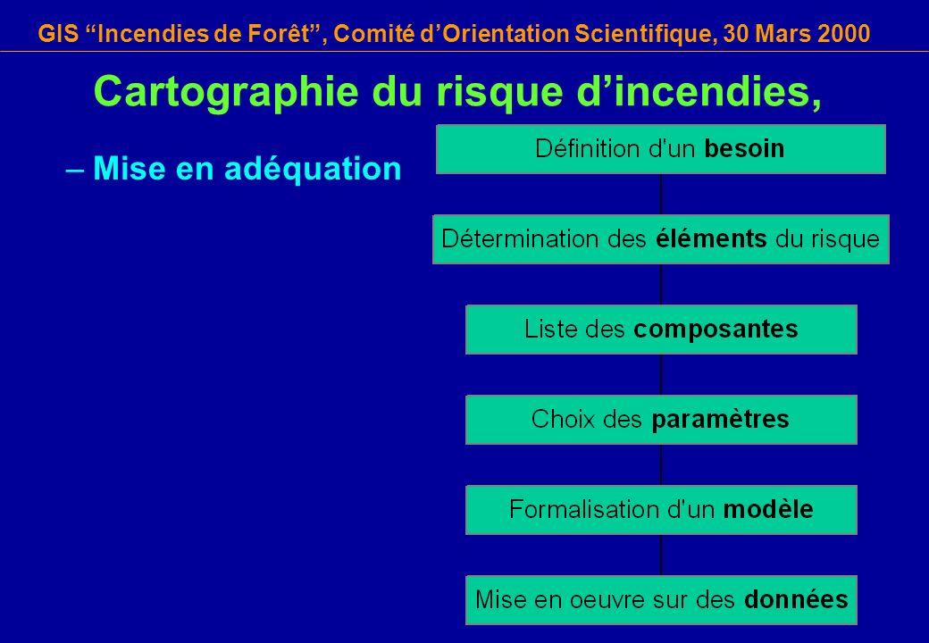 GIS Incendies de Forêt, Comité dOrientation Scientifique, 30 Mars 2000 Cartographie du risque dincendies, –Mise en adéquation