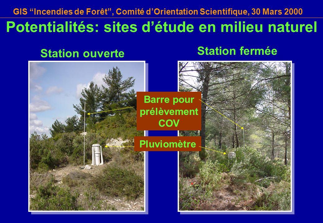 GIS Incendies de Forêt, Comité dOrientation Scientifique, 30 Mars 2000 Station ouverte Station fermée Pluviomètre Barre pour prélèvement COV Potential