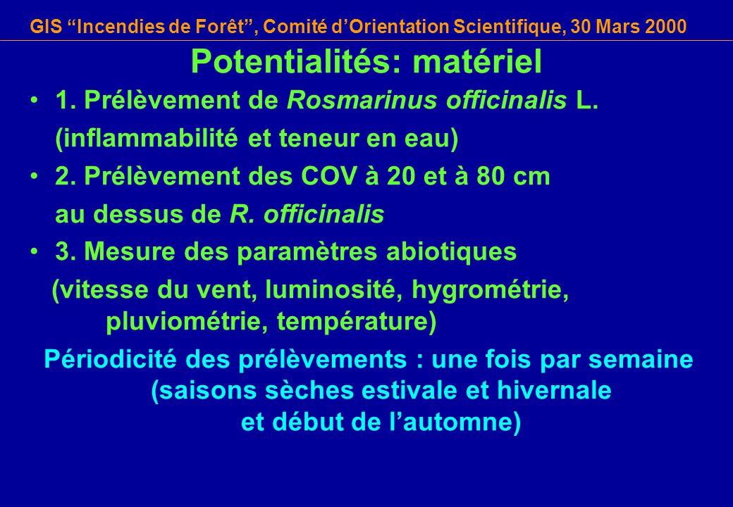 GIS Incendies de Forêt, Comité dOrientation Scientifique, 30 Mars 2000 Potentialités: matériel 1. Prélèvement de Rosmarinus officinalis L. (inflammabi