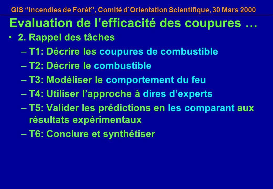 GIS Incendies de Forêt, Comité dOrientation Scientifique, 30 Mars 2000 2. Rappel des tâches –T1: Décrire les coupures de combustible –T2: Décrire le c