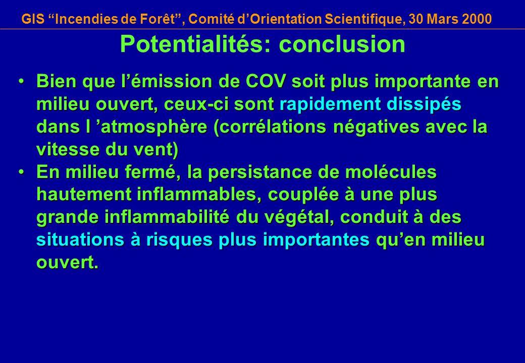 GIS Incendies de Forêt, Comité dOrientation Scientifique, 30 Mars 2000 Potentialités: conclusion Bien que lémission de COV soit plus importante en mil