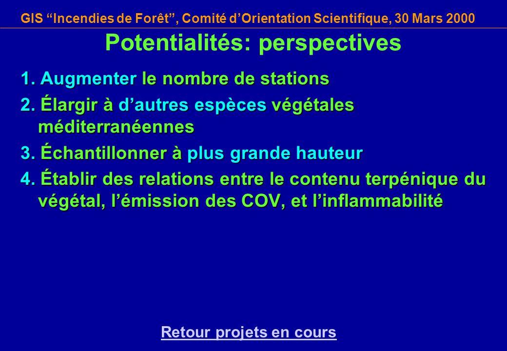 GIS Incendies de Forêt, Comité dOrientation Scientifique, 30 Mars 2000 Potentialités: perspectives 1. Augmenter le nombre de stations 2. Élargir à dau
