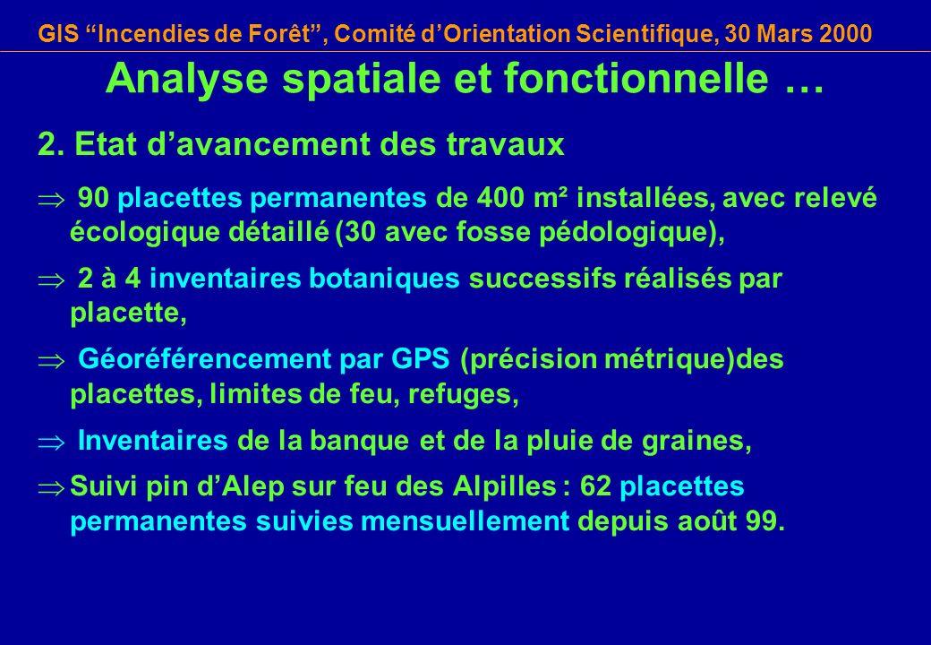 GIS Incendies de Forêt, Comité dOrientation Scientifique, 30 Mars 2000 Analyse spatiale et fonctionnelle … 2. Etat davancement des travaux 90 placette