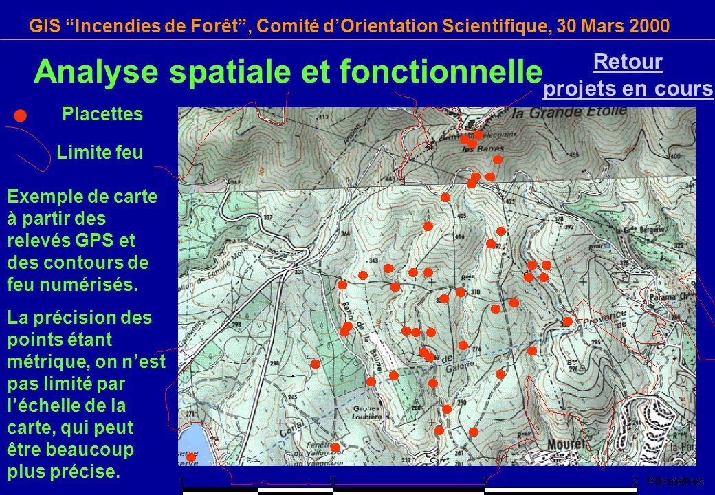 GIS Incendies de Forêt, Comité dOrientation Scientifique, 30 Mars 2000 Analyse spatiale et fonctionnelle l Placettes Limite feu Exemple de carte à par