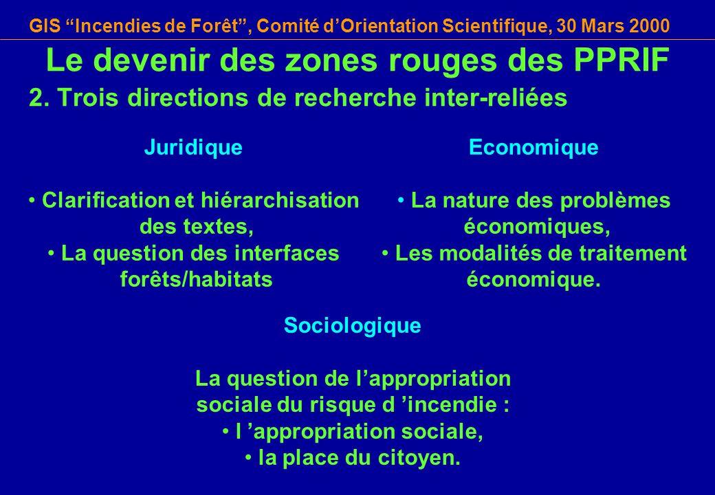 GIS Incendies de Forêt, Comité dOrientation Scientifique, 30 Mars 2000 2. Trois directions de recherche inter-reliées Le devenir des zones rouges des