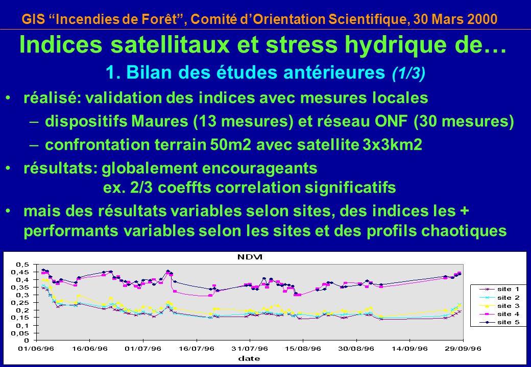 GIS Incendies de Forêt, Comité dOrientation Scientifique, 30 Mars 2000 Indices satellitaux et stress hydrique de… 1. Bilan des études antérieures (1/3