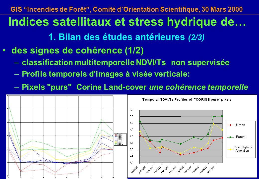 GIS Incendies de Forêt, Comité dOrientation Scientifique, 30 Mars 2000 Indices satellitaux et stress hydrique de… 1. Bilan des études antérieures (2/3