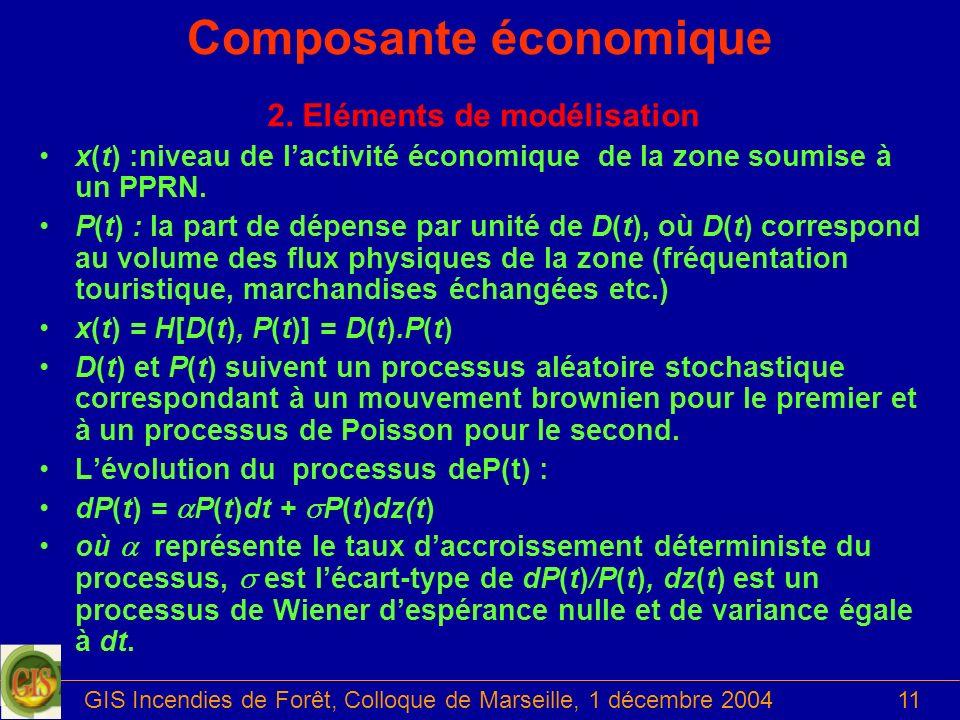GIS Incendies de Forêt, Colloque de Marseille, 1 décembre 200411 Composante économique 2. Eléments de modélisation x(t) :niveau de lactivité économiqu