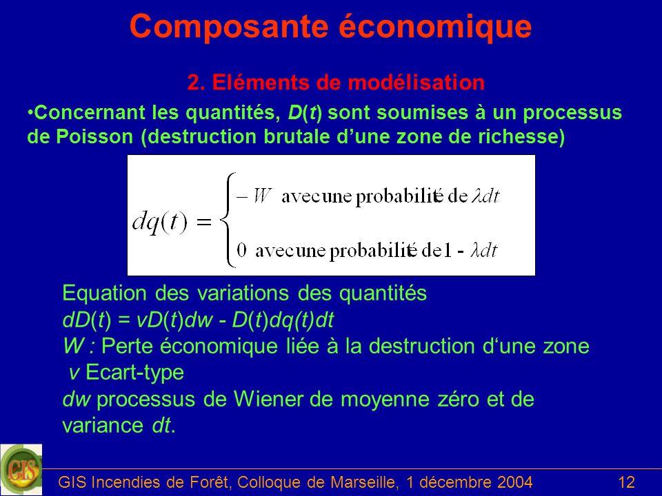 GIS Incendies de Forêt, Colloque de Marseille, 1 décembre 200412 Composante économique 2. Eléments de modélisation Concernant les quantités, D(t) sont