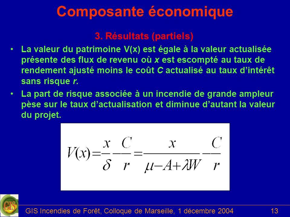 GIS Incendies de Forêt, Colloque de Marseille, 1 décembre 200413 Composante économique 3. Résultats (partiels) La valeur du patrimoine V(x) est égale