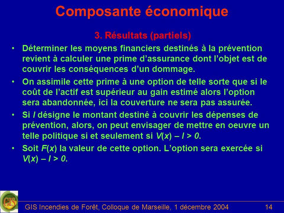 GIS Incendies de Forêt, Colloque de Marseille, 1 décembre 200414 Composante économique 3. Résultats (partiels) Déterminer les moyens financiers destin