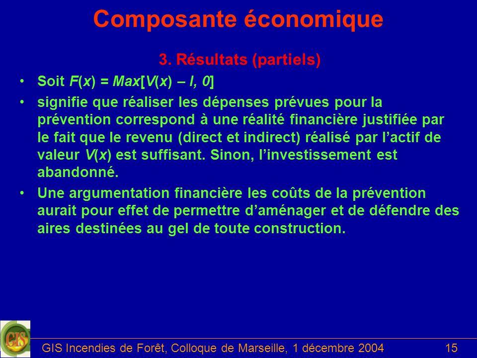 GIS Incendies de Forêt, Colloque de Marseille, 1 décembre 200415 Composante économique 3. Résultats (partiels) Soit F(x) = Max[V(x) – I, 0] signifie q