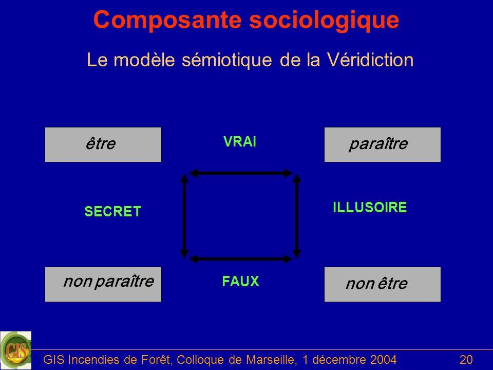 GIS Incendies de Forêt, Colloque de Marseille, 1 décembre 200420 Le modèle sémiotique de la Véridiction VRAI ILLUSOIRE SECRET FAUX non paraître non êt