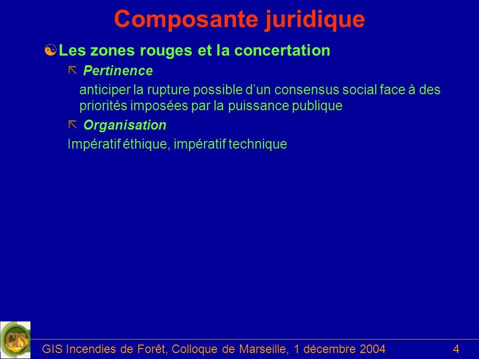 GIS Incendies de Forêt, Colloque de Marseille, 1 décembre 20044 Composante juridique [Les zones rouges et la concertation ã Pertinence anticiper la ru