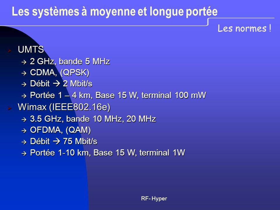 RF- Hyper Les systèmes à moyenne et longue portée UMTS UMTS 2 GHz, bande 5 MHz 2 GHz, bande 5 MHz CDMA, (QPSK) CDMA, (QPSK) Débit 2 Mbit/s Débit 2 Mbi