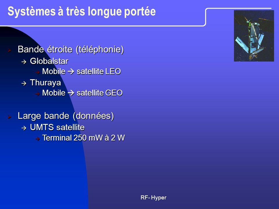 Systèmes à très longue portée Bande étroite (téléphonie) Bande étroite (téléphonie) Globalstar Globalstar Mobile satellite LEO Mobile satellite LEO Th