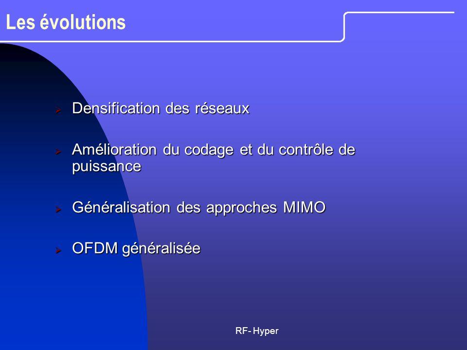RF- Hyper Les évolutions Densification des réseaux Densification des réseaux Amélioration du codage et du contrôle de puissance Amélioration du codage