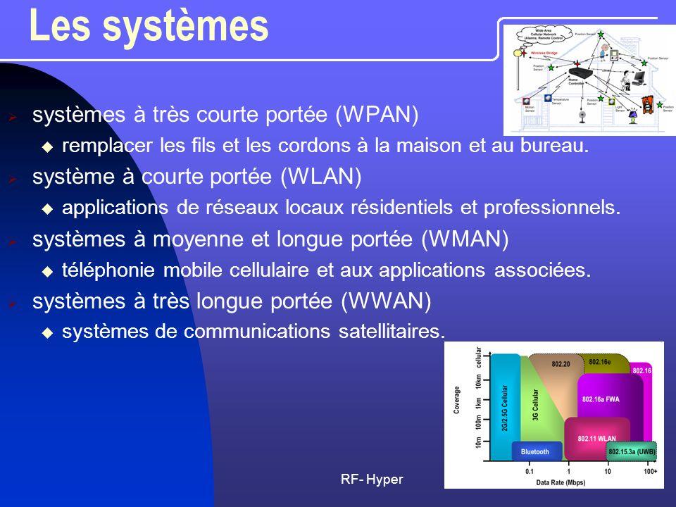 RF- Hyper Les systèmes à très courte portée Le plus connu : Bluetooth (IEEE802.15.1) Le plus connu : Bluetooth (IEEE802.15.1) 2.4 GHz, modulation GMSK (env.