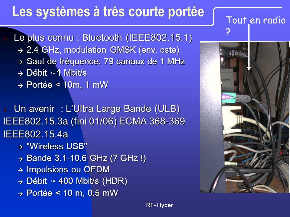 RF- Hyper Les systèmes à très courte portée Le plus connu : Bluetooth (IEEE802.15.1) Le plus connu : Bluetooth (IEEE802.15.1) 2.4 GHz, modulation GMSK