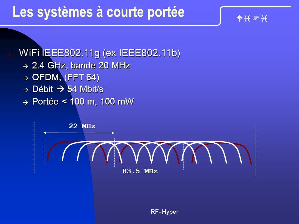 RF- Hyper Les systèmes à courte portée WiFi IEEE802.11g (ex IEEE802.11b) WiFi IEEE802.11g (ex IEEE802.11b) 2.4 GHz, bande 20 MHz 2.4 GHz, bande 20 MHz