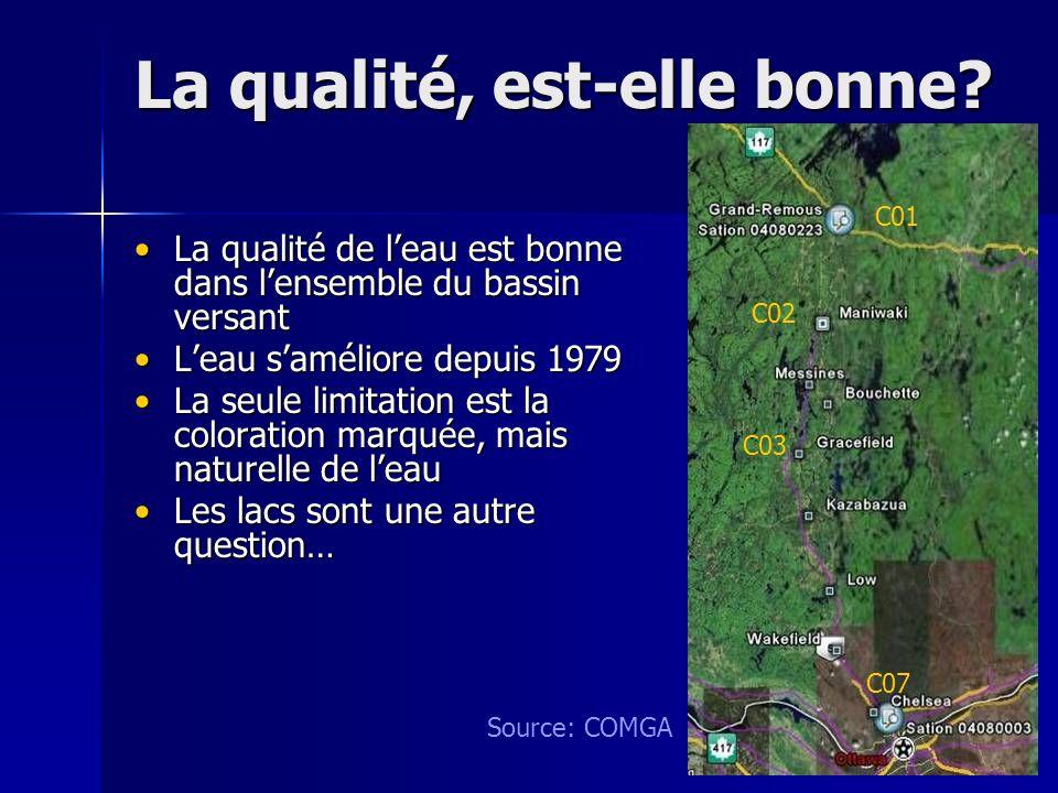 La qualité, est-elle bonne? La qualité de leau est bonne dans lensemble du bassin versantLa qualité de leau est bonne dans lensemble du bassin versant