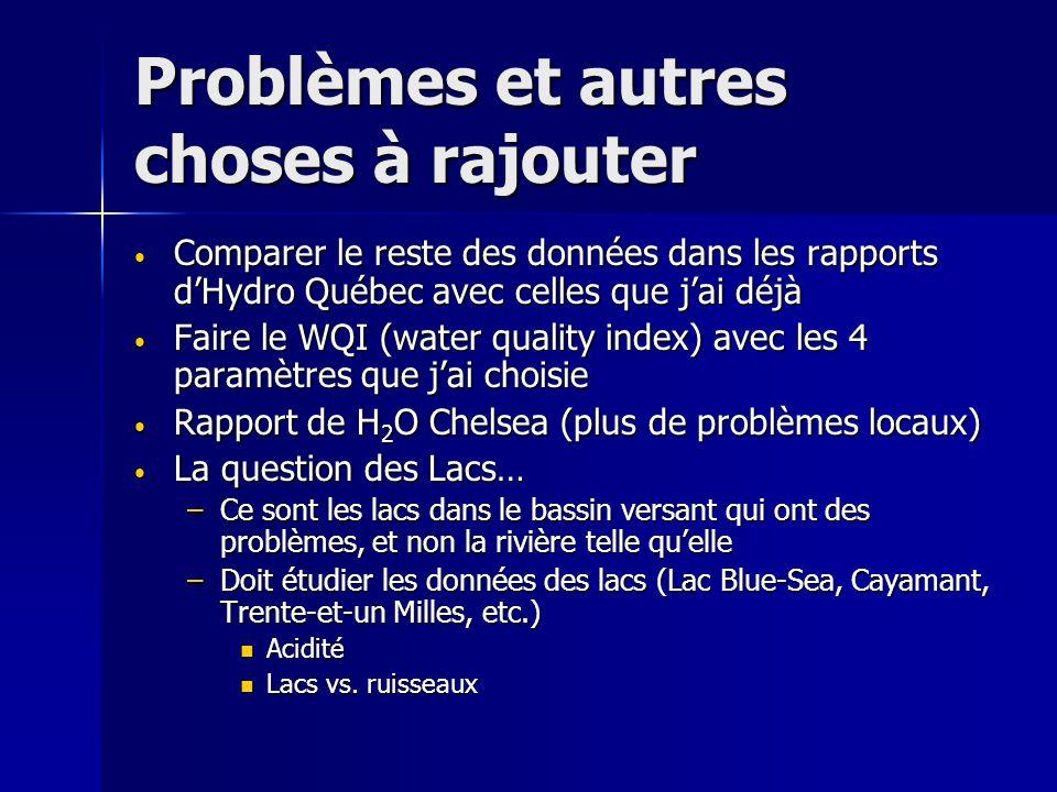 Problèmes et autres choses à rajouter Comparer le reste des données dans les rapports dHydro Québec avec celles que jai déjà Comparer le reste des don