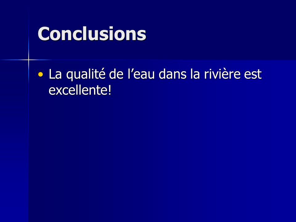 Conclusions La qualité de leau dans la rivière est excellente!La qualité de leau dans la rivière est excellente!